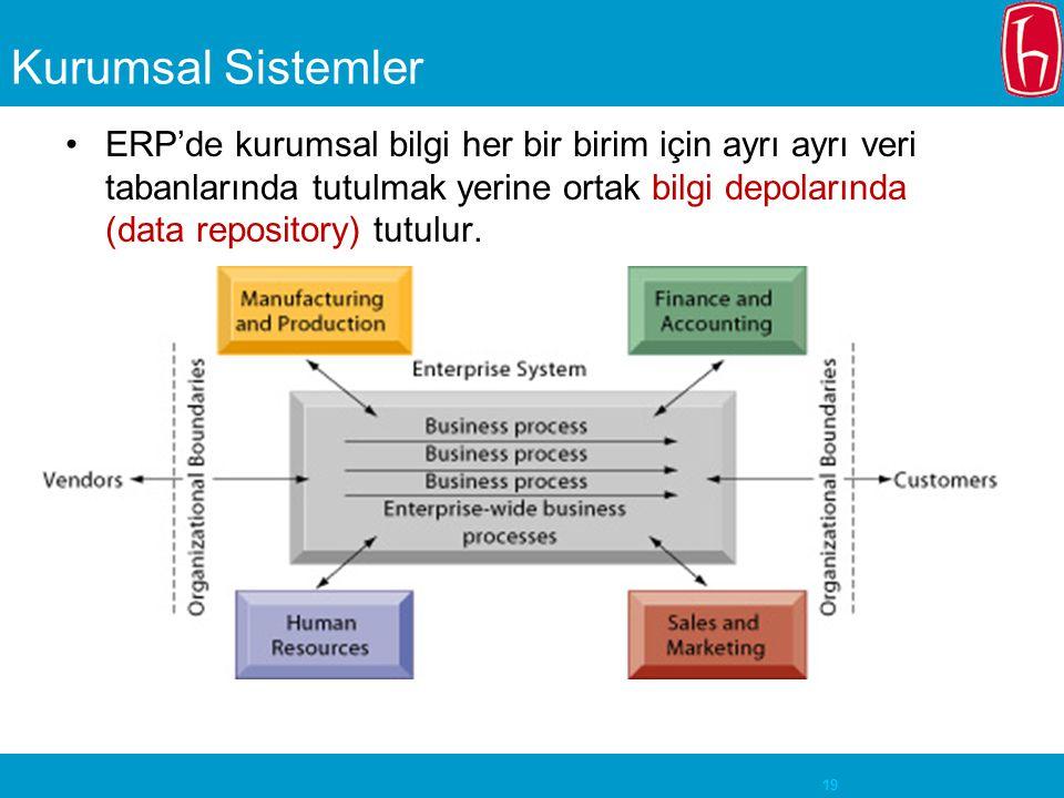 19 Kurumsal Sistemler ERP'de kurumsal bilgi her bir birim için ayrı ayrı veri tabanlarında tutulmak yerine ortak bilgi depolarında (data repository) tutulur.