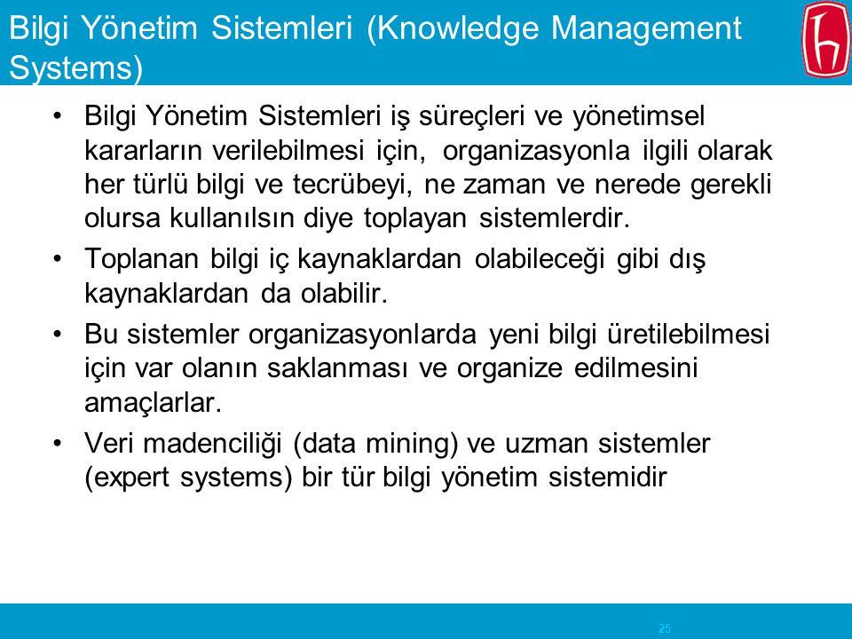 25 Bilgi Yönetim Sistemleri (Knowledge Management Systems) Bilgi Yönetim Sistemleri iş süreçleri ve yönetimsel kararların verilebilmesi için, organizasyonla ilgili olarak her türlü bilgi ve tecrübeyi, ne zaman ve nerede gerekli olursa kullanılsın diye toplayan sistemlerdir.