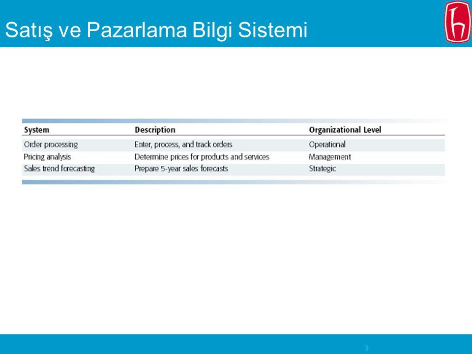 3 Satış ve Pazarlama Bilgi Sistemi