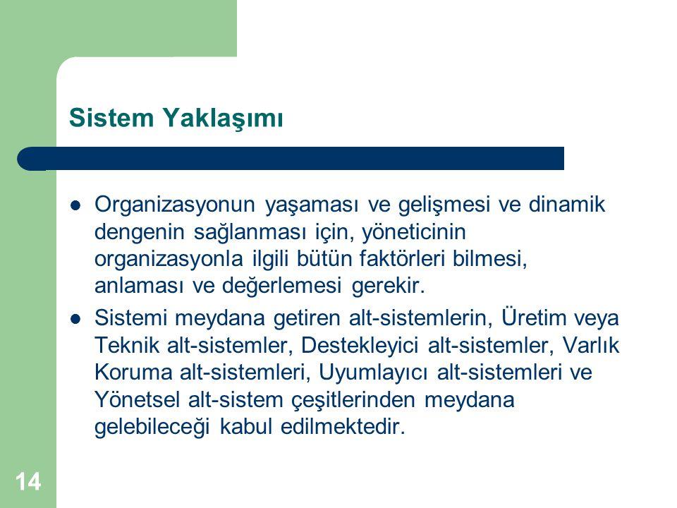 14 Sistem Yaklaşımı Organizasyonun yaşaması ve gelişmesi ve dinamik dengenin sağlanması için, yöneticinin organizasyonla ilgili bütün faktörleri bilmesi, anlaması ve değerlemesi gerekir.