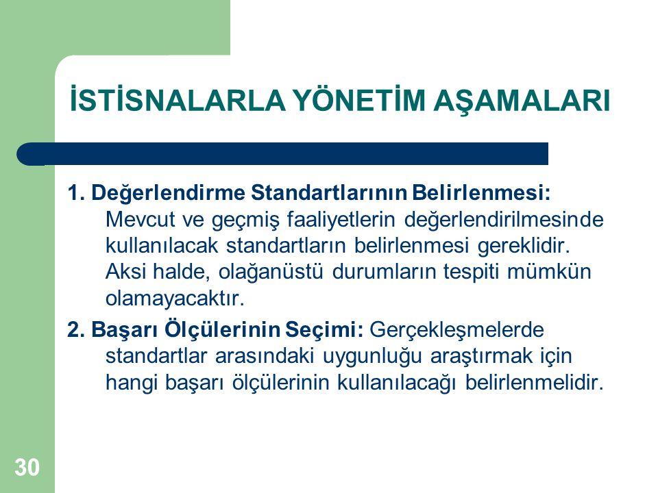 30 İSTİSNALARLA YÖNETİM AŞAMALARI 1.