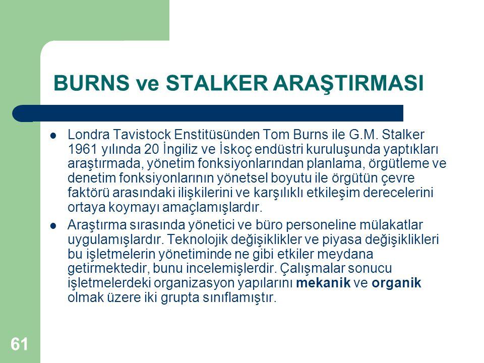 61 BURNS ve STALKER ARAŞTIRMASI Londra Tavistock Enstitüsünden Tom Burns ile G.M.