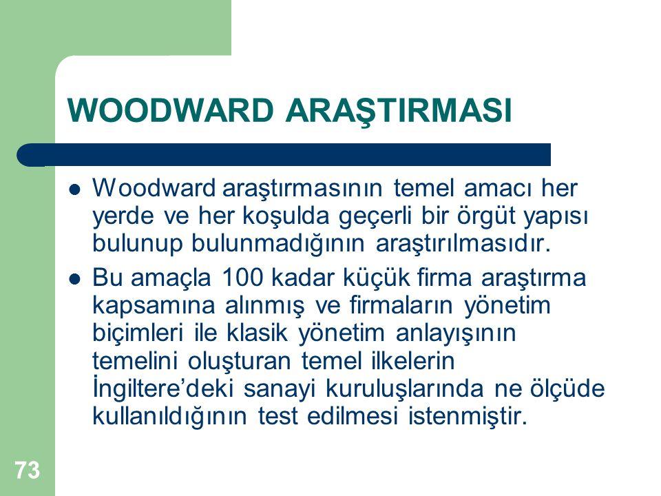 73 WOODWARD ARAŞTIRMASI Woodward araştırmasının temel amacı her yerde ve her koşulda geçerli bir örgüt yapısı bulunup bulunmadığının araştırılmasıdır.