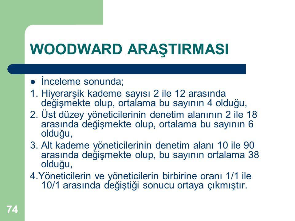 74 WOODWARD ARAŞTIRMASI İnceleme sonunda; 1.Hiyerarşik kademe sayısı 2 ile 12 arasında değişmekte olup, ortalama bu sayının 4 olduğu, 2.Üst düzey yöneticilerinin denetim alanının 2 ile 18 arasında değişmekte olup, ortalama bu sayının 6 olduğu, 3.Alt kademe yöneticilerinin denetim alanı 10 ile 90 arasında değişmekte olup, bu sayının ortalama 38 olduğu, 4.Yöneticilerin ve yöneticilerin birbirine oranı 1/1 ile 10/1 arasında değiştiği sonucu ortaya çıkmıştır.