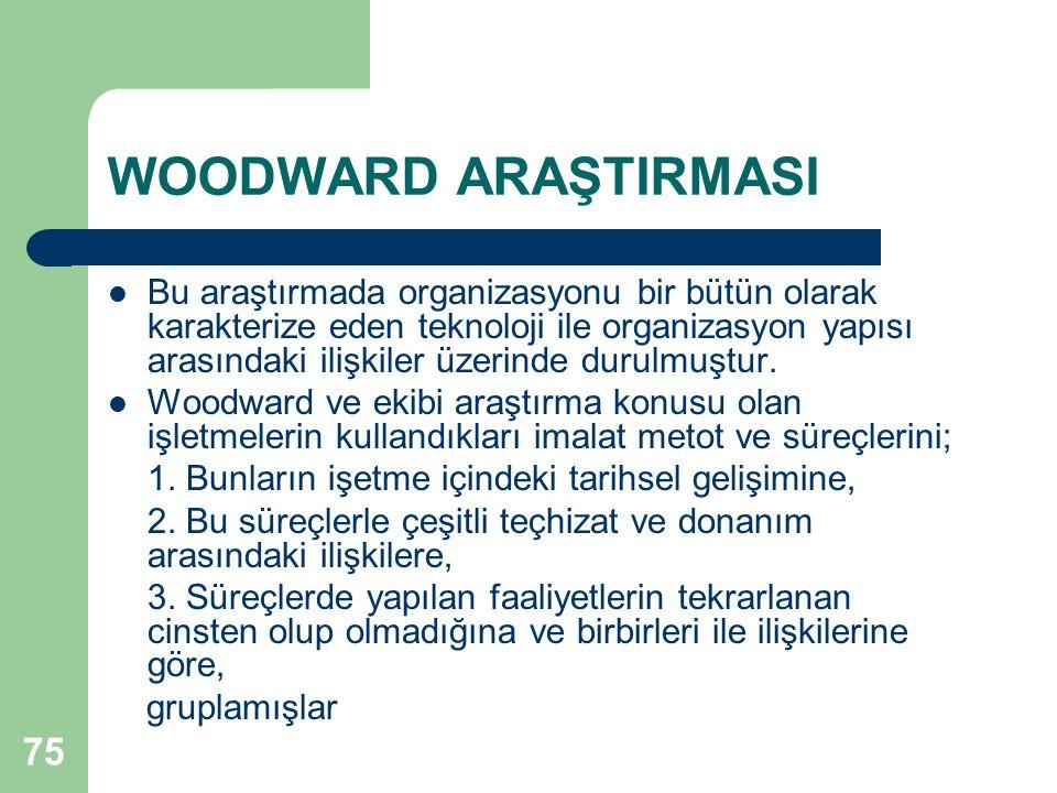 75 WOODWARD ARAŞTIRMASI Bu araştırmada organizasyonu bir bütün olarak karakterize eden teknoloji ile organizasyon yapısı arasındaki ilişkiler üzerinde durulmuştur.
