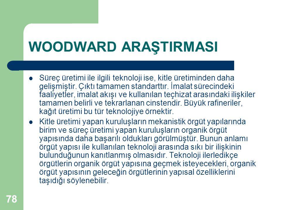 78 WOODWARD ARAŞTIRMASI Süreç üretimi ile ilgili teknoloji ise, kitle üretiminden daha gelişmiştir.