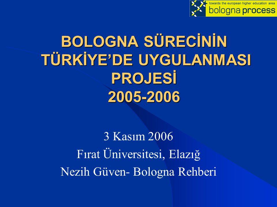 BOLOGNA SÜRECİNİN TÜRKİYE'DE UYGULANMASI PROJESİ 2005-2006 3 Kasım 2006 Fırat Üniversitesi, Elazığ Nezih Güven- Bologna Rehberi
