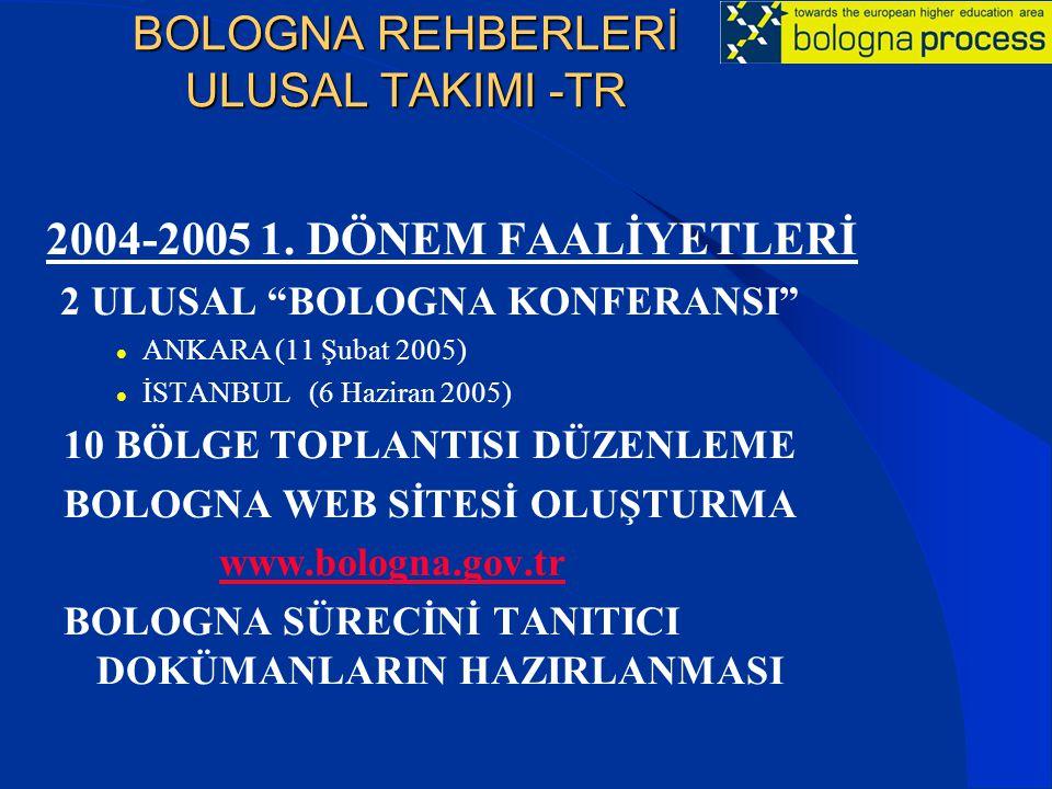 """BOLOGNA REHBERLERİ ULUSAL TAKIMI -TR 2004-2005 1. DÖNEM FAALİYETLERİ 2 ULUSAL """"BOLOGNA KONFERANSI"""" ANKARA (11 Şubat 2005) İSTANBUL (6 Haziran 2005) 10"""