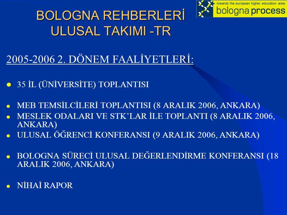 BOLOGNA REHBERLERİ ULUSAL TAKIMI -TR 2005-2006 2. DÖNEM FAALİYETLERİ: 35 İL (ÜNİVERSİTE) TOPLANTISI MEB TEMSİLCİLERİ TOPLANTISI (8 ARALIK 2006, ANKARA
