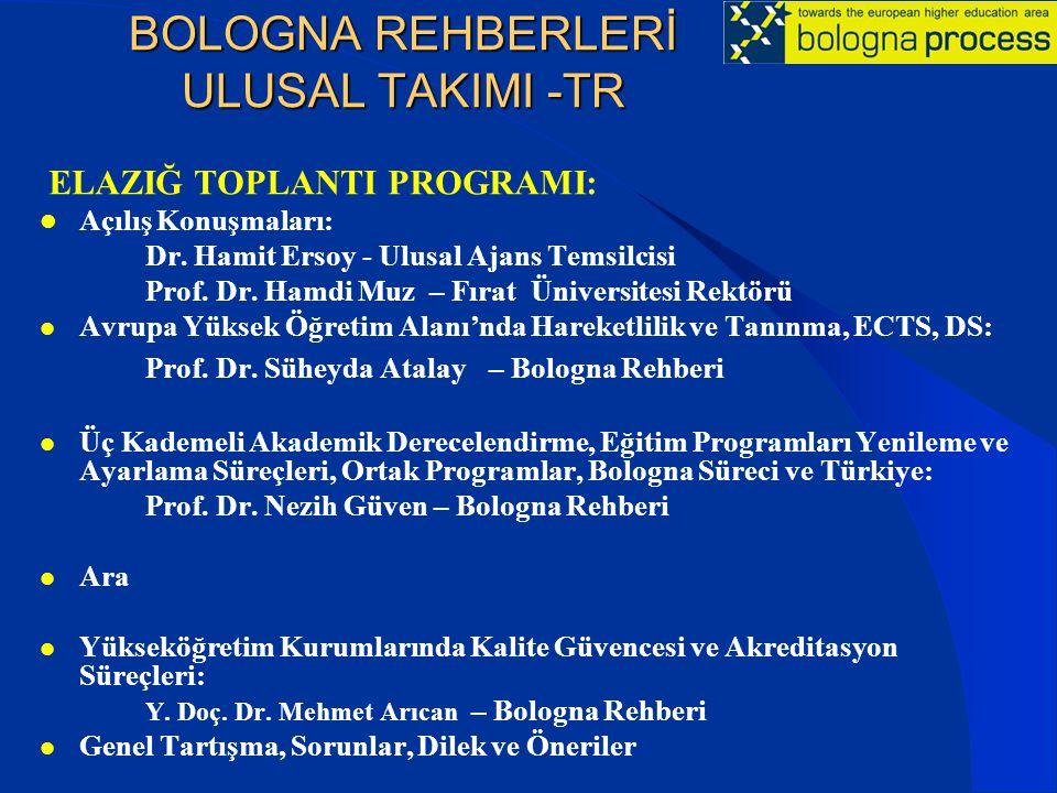 BOLOGNA REHBERLERİ ULUSAL TAKIMI -TR ELAZIĞ TOPLANTI PROGRAMI: Açılış Konuşmaları: Dr. Hamit Ersoy - Ulusal Ajans Temsilcisi Prof. Dr. Hamdi Muz – Fır