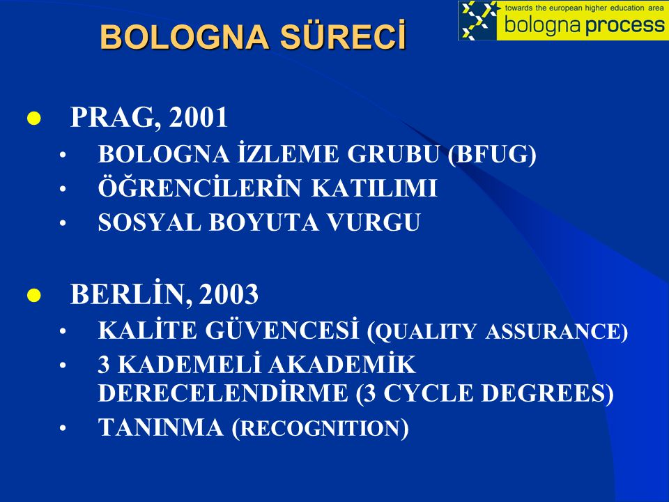 BOLOGNA SÜRECİ PRAG, 2001 BOLOGNA İZLEME GRUBU (BFUG) ÖĞRENCİLERİN KATILIMI SOSYAL BOYUTA VURGU BERLİN, 2003 KALİTE GÜVENCESİ ( QUALITY ASSURANCE) 3 KADEMELİ AKADEMİK DERECELENDİRME (3 CYCLE DEGREES) TANINMA ( RECOGNITION )