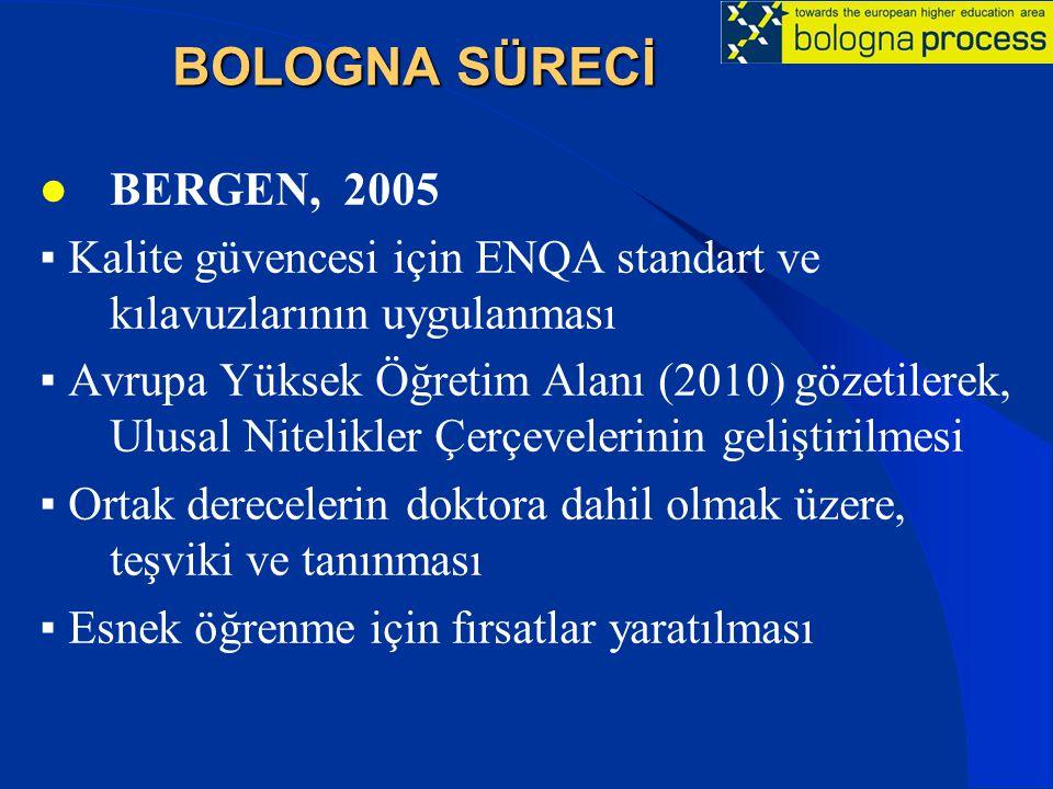 BOLOGNA SÜRECİ BERGEN, 2005 ▪ Kalite güvencesi için ENQA standart ve kılavuzlarının uygulanması ▪ Avrupa Yüksek Öğretim Alanı (2010) gözetilerek, Ulus