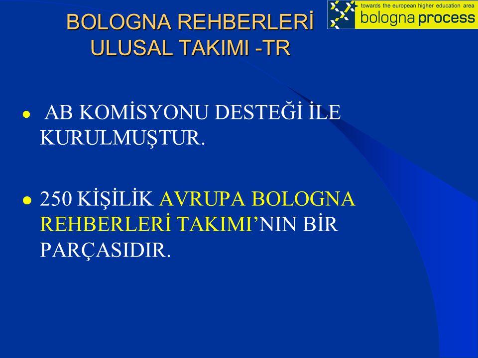 BOLOGNA REHBERLERİ ULUSAL TAKIMI -TR AB KOMİSYONU DESTEĞİ İLE KURULMUŞTUR.