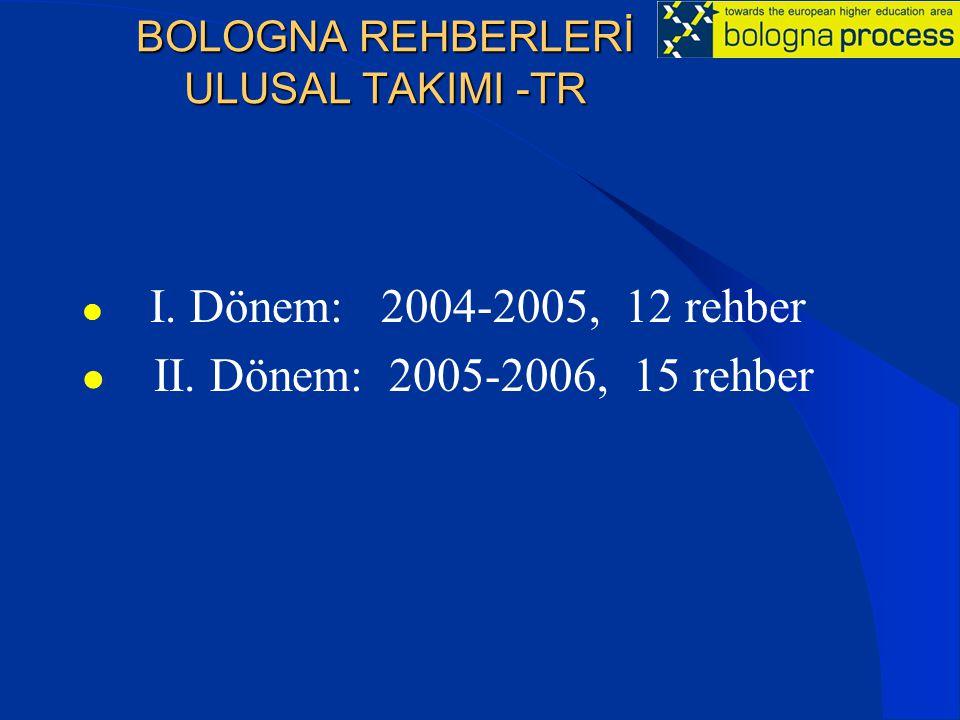 BOLOGNA REHBERLERİ ULUSAL TAKIMI -TR I. Dönem: 2004-2005, 12 rehber II. Dönem: 2005-2006, 15 rehber