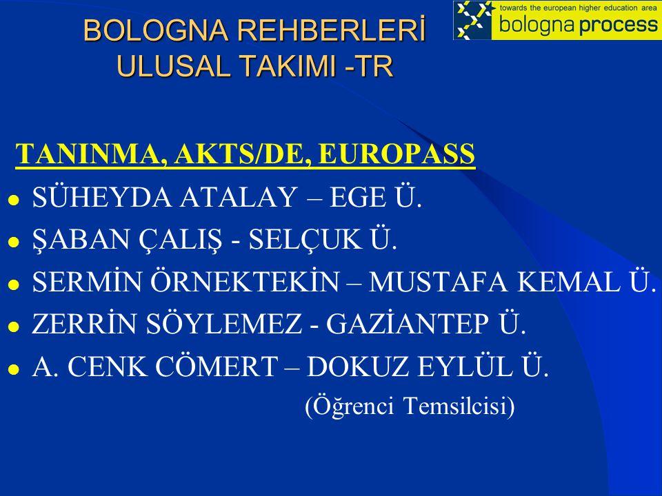 BOLOGNA REHBERLERİ ULUSAL TAKIMI -TR TANINMA, AKTS/DE, EUROPASS SÜHEYDA ATALAY – EGE Ü.
