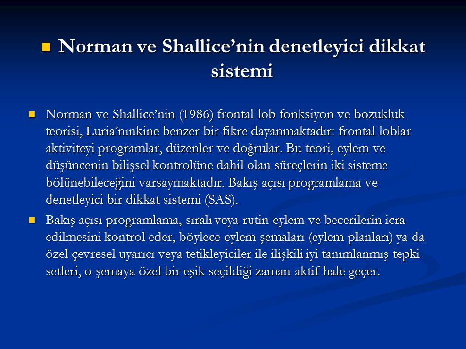 Norman ve Shallice'nin denetleyici dikkat sistemi Norman ve Shallice'nin denetleyici dikkat sistemi Norman ve Shallice'nin (1986) frontal lob fonksiyo