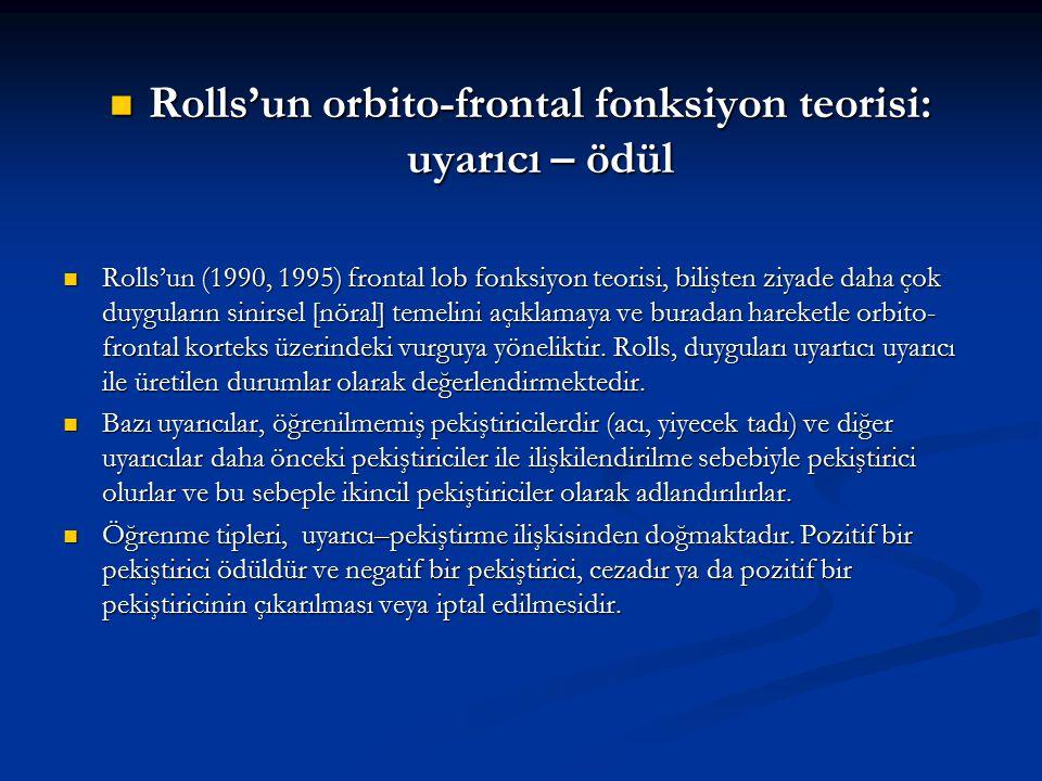 Rolls'un orbito-frontal fonksiyon teorisi: uyarıcı – ödül Rolls'un orbito-frontal fonksiyon teorisi: uyarıcı – ödül Rolls'un (1990, 1995) frontal lob