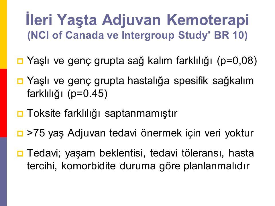 İleri Yaşta Adjuvan Kemoterapi (NCl of Canada ve Intergroup Study' BR 10)  Yaşlı ve genç grupta sağ kalım farklılığı (p=0,08)  Yaşlı ve genç grupta