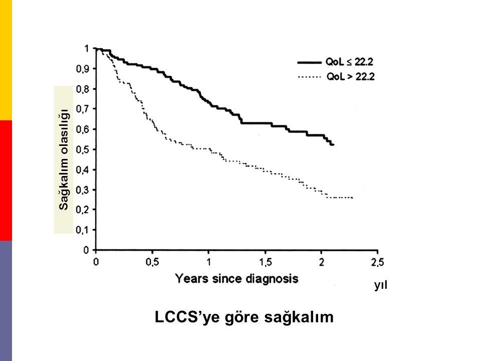 Sağkalım olasılığı LCCS'ye göre sağkalım yıl