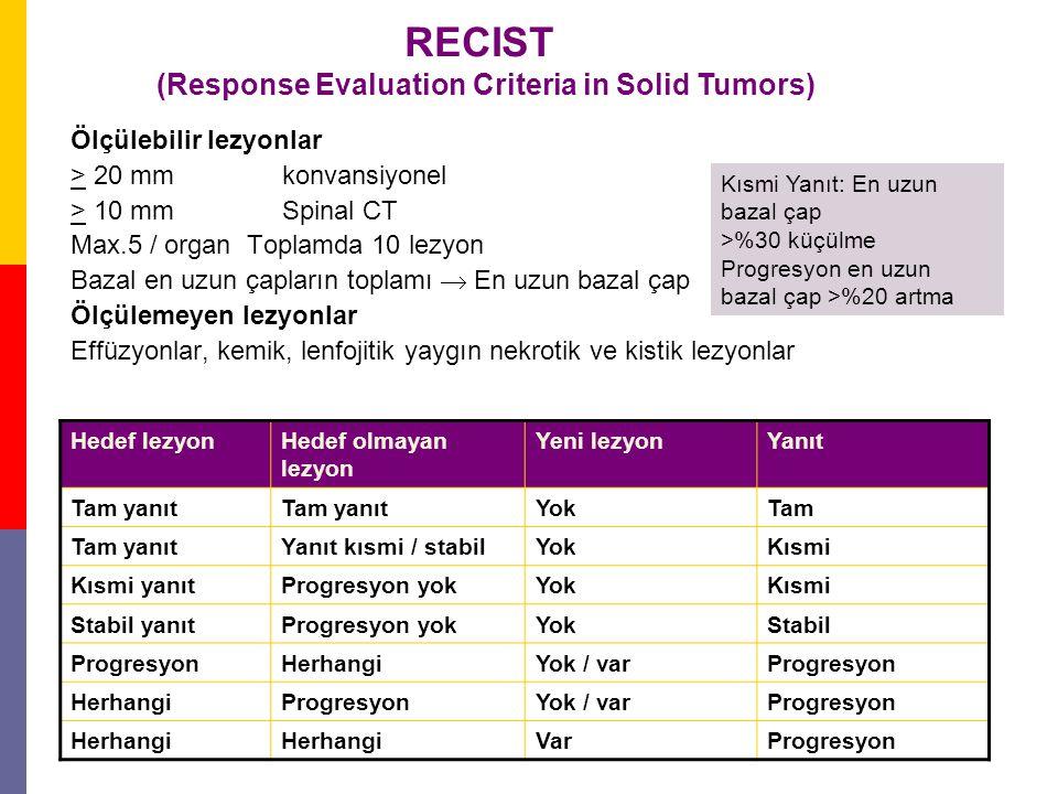 Ölçülebilir lezyonlar > 20 mm konvansiyonel > 10 mm Spinal CT Max.5 / organ Toplamda 10 lezyon Bazal en uzun çapların toplamı  En uzun bazal çap Ölç