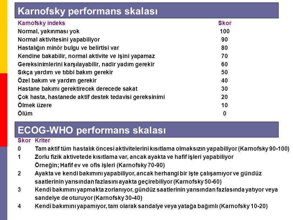 Karnofsky performans skalası Karnofsky indeksSkor Normal, yakınması yok100 Normal aktivitesini yapabiliyor90 Hastalığın minör bulgu ve belirtisi var80
