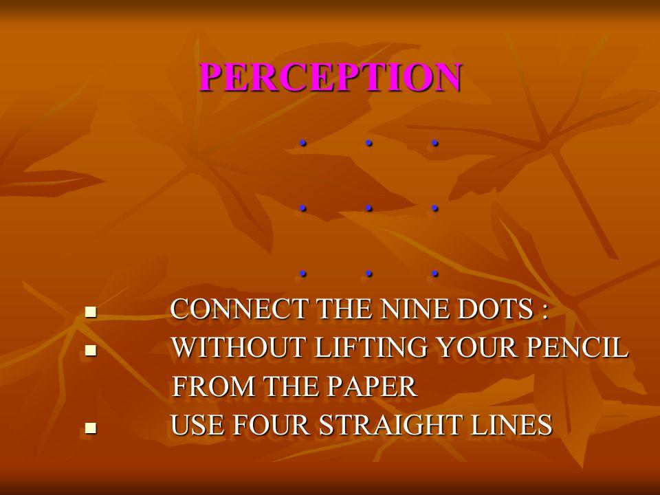 MLDE 116 INTERPERSONAL COMMUNICATION SKILLS PERCEPTION & COMMUNICATION