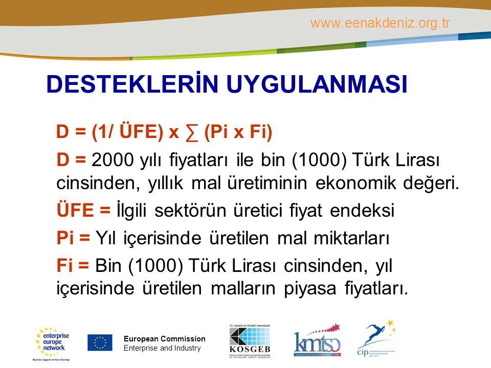 PLACE PARTNER'S LOGO HERE Title of the presentation | Date | ‹#› DESTEKLERİN UYGULANMASI D = (1/ ÜFE) x ∑ (Pi x Fi) D = 2000 yılı fiyatları ile bin (1