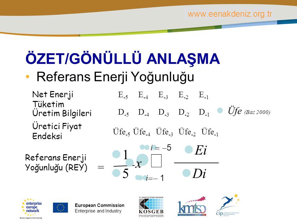 PLACE PARTNER'S LOGO HERE Title of the presentation | Date | ‹#› ÖZET/GÖNÜLLÜ ANLAŞMA Referans Enerji Yoğunluğu D -5 D -4 D -3 D -2 D -1 Üretim Bilgileri Üretici Fiyat Endeksi Üfe -5 Üfe -4 Üfe -3 Üfe -2 Üfe -1 Net Enerji Tüketim E -5 E -4 E -3 E -2 E -1 Üfe (Baz 2000) Referans Enerji Yoğunluğu (REY) =   5   1  5 1 i i Di Ei x www.eenakdeniz.org.tr European Commission Enterprise and Industry