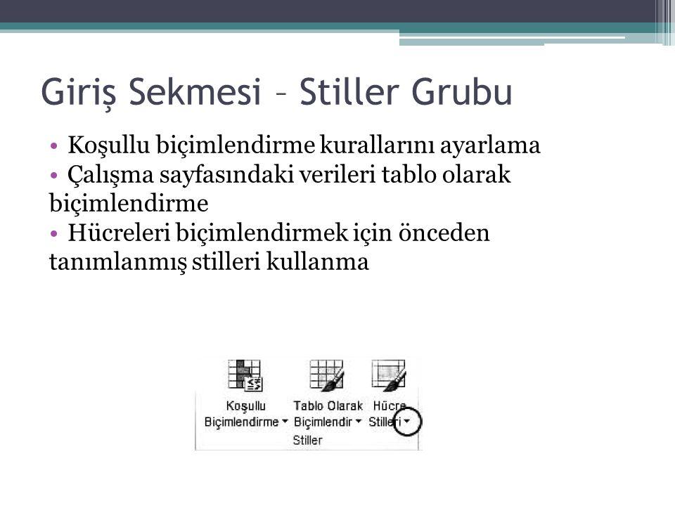 Giriş Sekmesi – Stiller Grubu Koşullu biçimlendirme kurallarını ayarlama Çalışma sayfasındaki verileri tablo olarak biçimlendirme Hücreleri biçimlendi