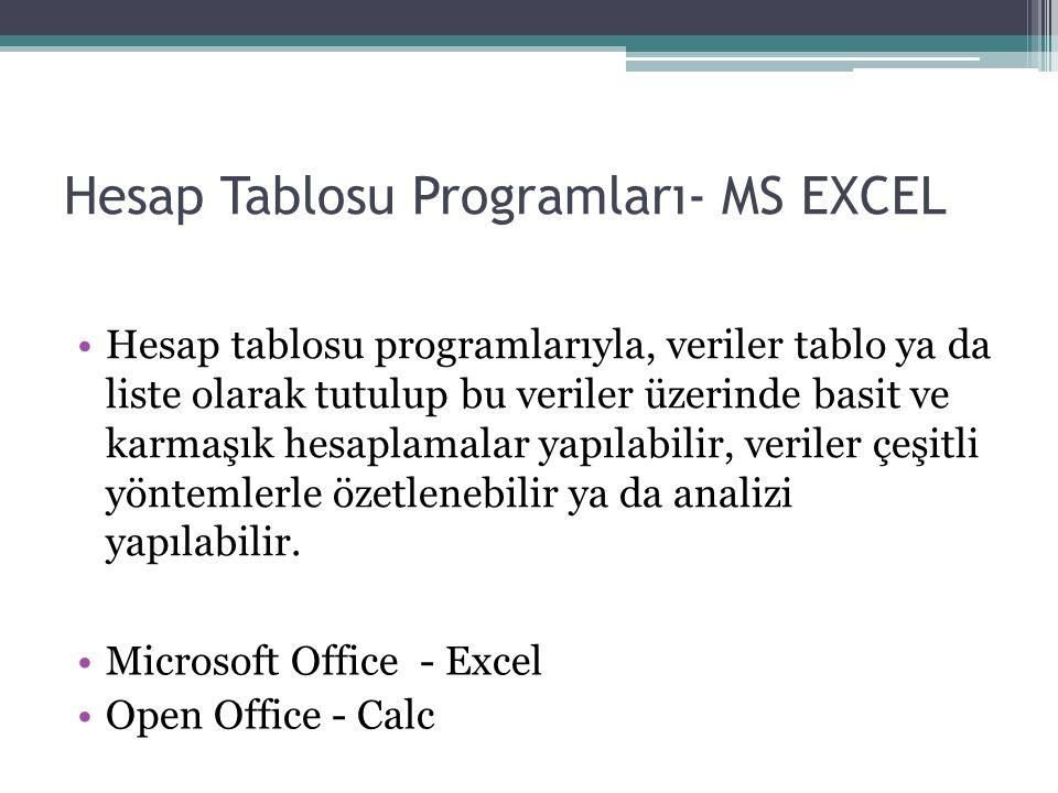 Hesap Tablosu Programları- MS EXCEL Microsoft Office - Excel Open Office - Calc Hesap tablosu programlarıyla, veriler tablo ya da liste olarak tutulup