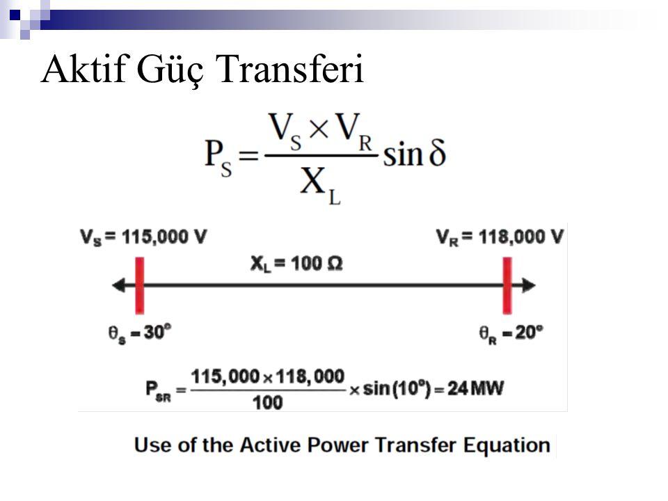 Aktif Güç Transferi