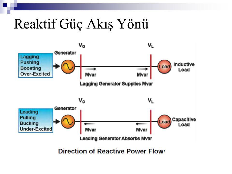 Reaktif Güç Akış Yönü