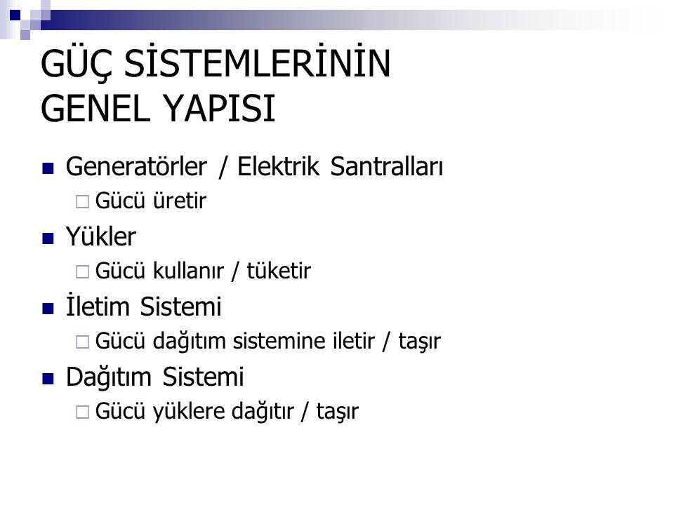 Güç Sistemleri