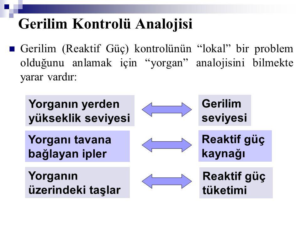 """Gerilim Kontrolü Analojisi Gerilim (Reaktif Güç) kontrolünün """"lokal"""" bir problem olduğunu anlamak için """"yorgan"""" analojisini bilmekte yarar vardır: Yor"""