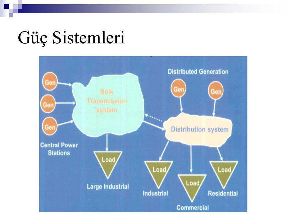 Reaktörler Güç sistemine şönt ya da seri olarak bağlanabilirler.