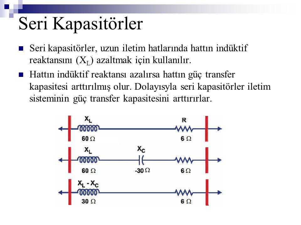 Seri Kapasitörler Seri kapasitörler, uzun iletim hatlarında hattın indüktif reaktansını (X L ) azaltmak için kullanılır. Hattın indüktif reaktansı aza