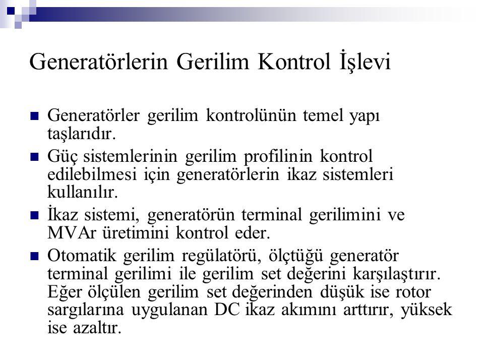 Generatörlerin Gerilim Kontrol İşlevi Generatörler gerilim kontrolünün temel yapı taşlarıdır. Güç sistemlerinin gerilim profilinin kontrol edilebilmes