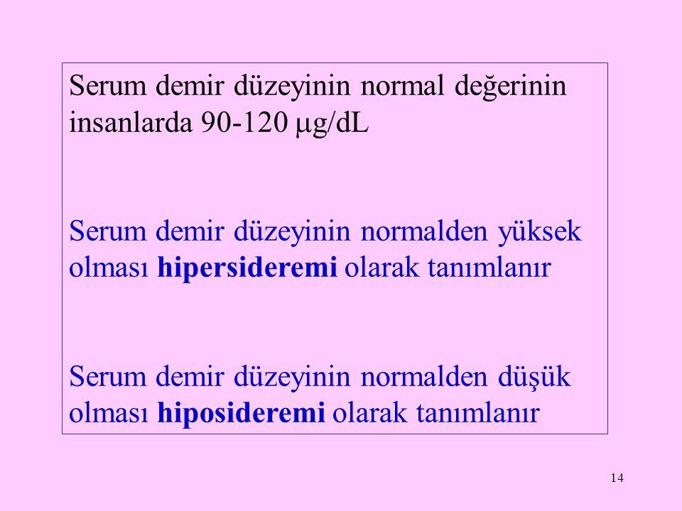 14 Serum demir düzeyinin normal değerinin insanlarda 90-120  g/dL Serum demir düzeyinin normalden yüksek olması hipersideremi olarak tanımlanır Serum