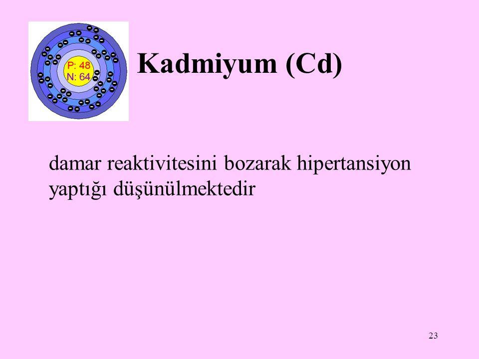 23 Kadmiyum (Cd) damar reaktivitesini bozarak hipertansiyon yaptığı düşünülmektedir