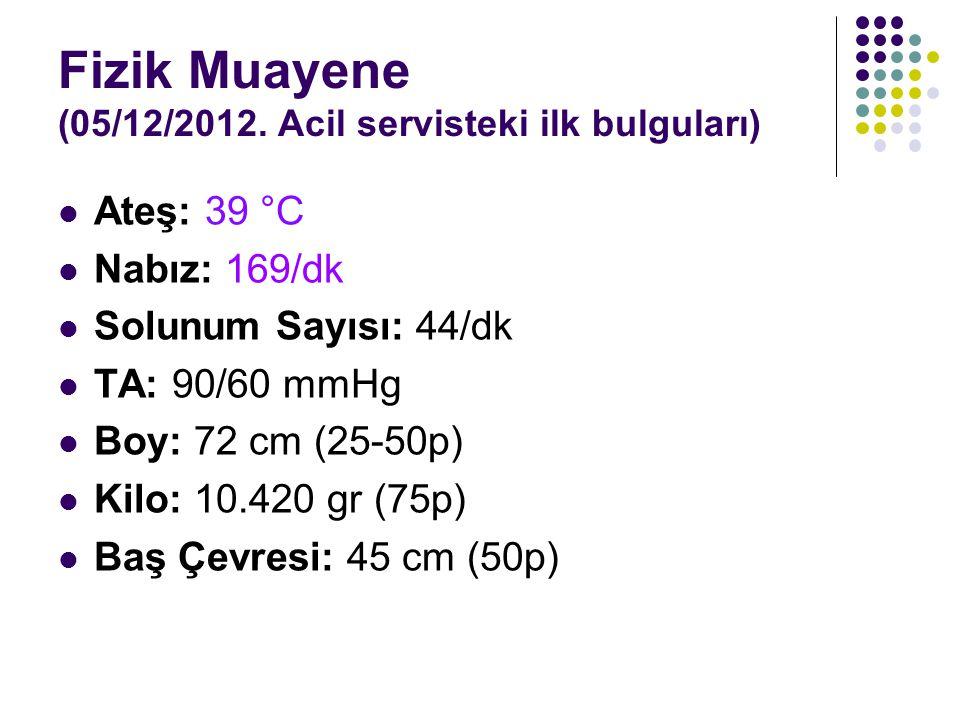 Fizik Muayene (05/12/2012. Acil servisteki ilk bulguları) Ateş: 39 °C Nabız: 169/dk Solunum Sayısı: 44/dk TA: 90/60 mmHg Boy: 72 cm (25-50p) Kilo: 10.