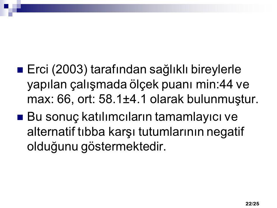 22/25 Erci (2003) tarafından sağlıklı bireylerle yapılan çalışmada ölçek puanı min:44 ve max: 66, ort: 58.1±4.1 olarak bulunmuştur. Bu sonuç katılımcı