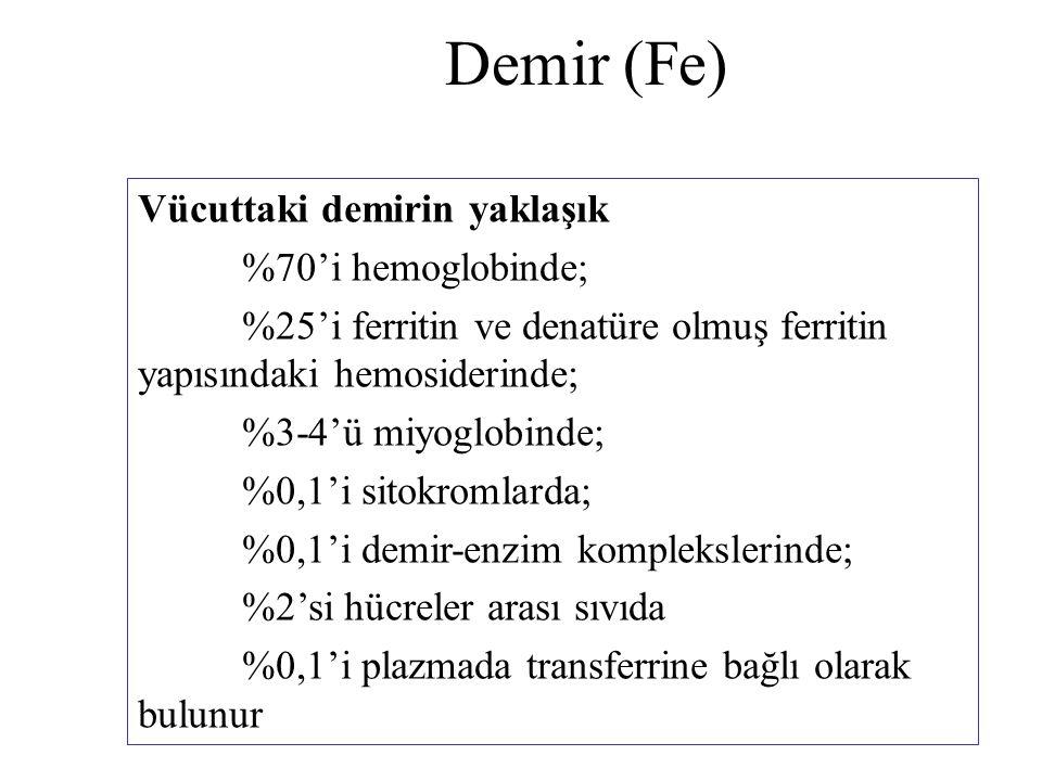 Demir (Fe) Vücuttaki demirin yaklaşık %70'i hemoglobinde; %25'i ferritin ve denatüre olmuş ferritin yapısındaki hemosiderinde; %3-4'ü miyoglobinde; %0