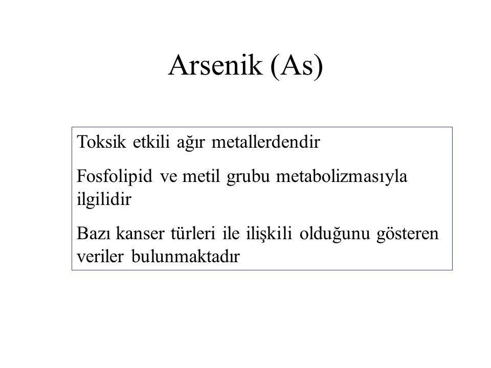 Arsenik (As) Toksik etkili ağır metallerdendir Fosfolipid ve metil grubu metabolizmasıyla ilgilidir Bazı kanser türleri ile ilişkili olduğunu gösteren