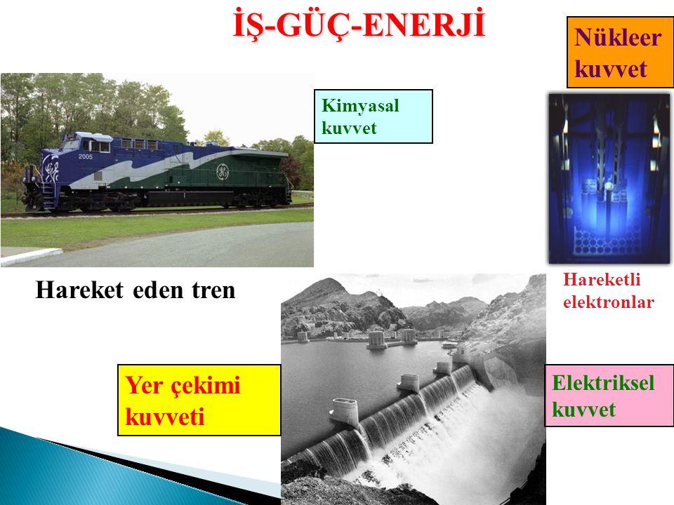 Enerji çeşitleriEnerji formları Enerji Korunumu kanunu Yenilenemez enerji kaynakları İş Yenilenebilir Enerji kaynakları Enerji Dönüşümü Verim