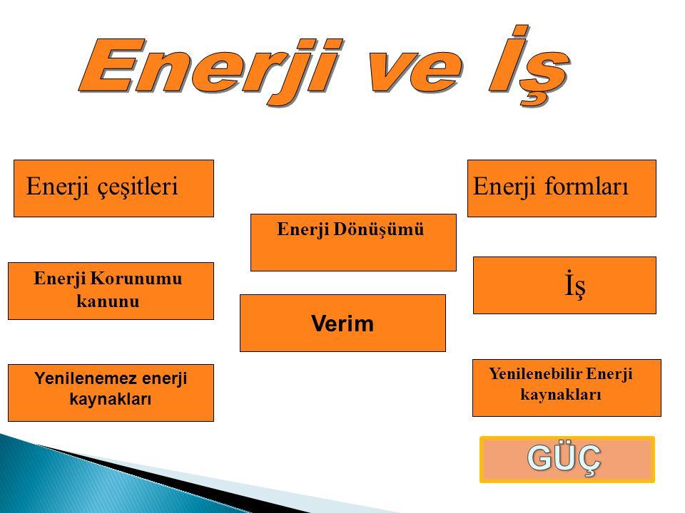 Elektrik Kimyasal Isı Nükleer Elektromanyetik Manyetik Ses Mekanik