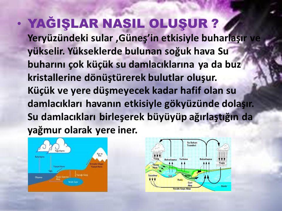 YAĞIŞLAR NASIL OLUŞUR ? Yeryüzündeki sular,Güneş'in etkisiyle buharlaşır ve yükselir. Yükseklerde bulunan soğuk hava Su buharını çok küçük su damlacık