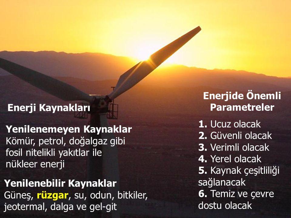 Ankara-Beytepe 50 m Enerji Yoğunluğu (W/m²)