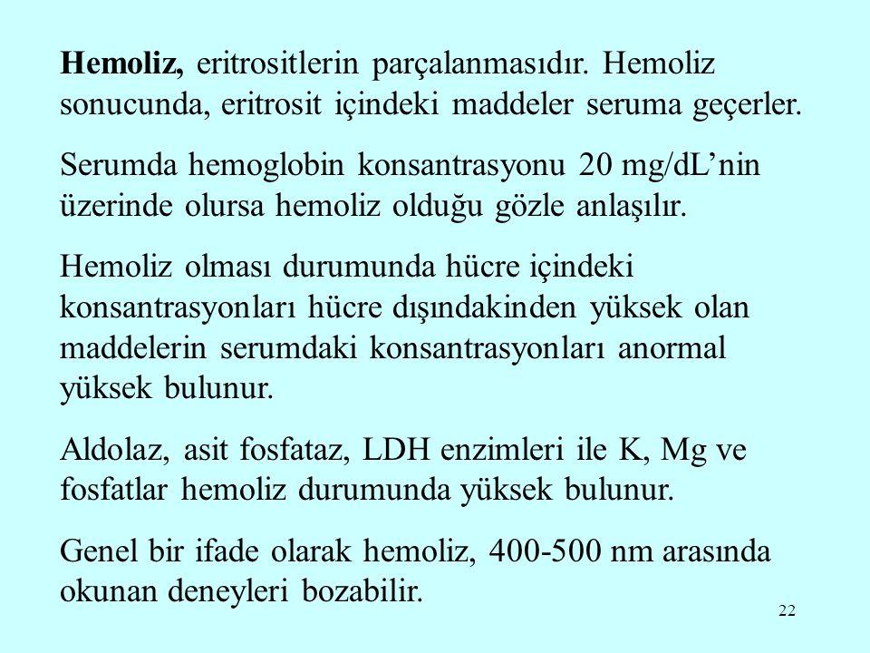 22 Hemoliz, eritrositlerin parçalanmasıdır. Hemoliz sonucunda, eritrosit içindeki maddeler seruma geçerler. Serumda hemoglobin konsantrasyonu 20 mg/dL