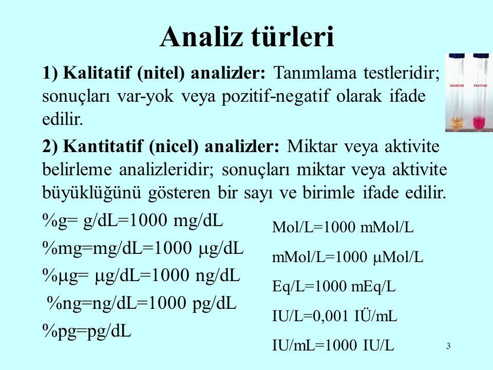 3 Analiz türleri 1) Kalitatif (nitel) analizler: Tanımlama testleridir; sonuçları var-yok veya pozitif-negatif olarak ifade edilir. 2) Kantitatif (nic