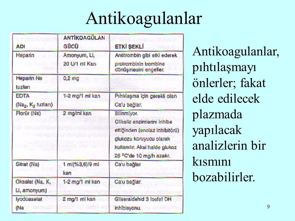 9 Antikoagulanlar Antikoagulanlar, pıhtılaşmayı önlerler; fakat elde edilecek plazmada yapılacak analizlerin bir kısmını bozabilirler.
